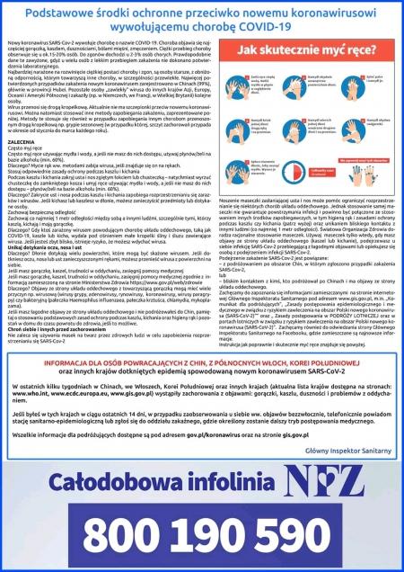 Podstawowe informacje epidemiologiczne